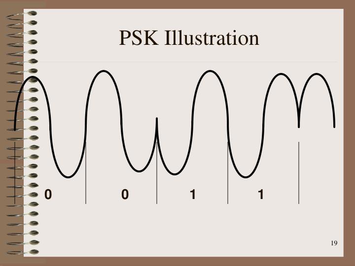 PSK Illustration