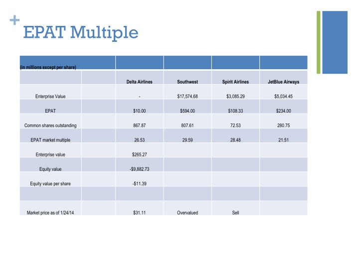 EPAT Multiple