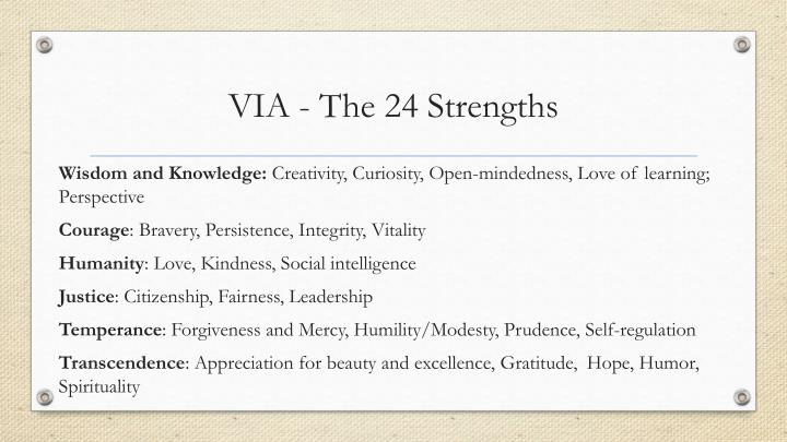 VIA - The 24 Strengths