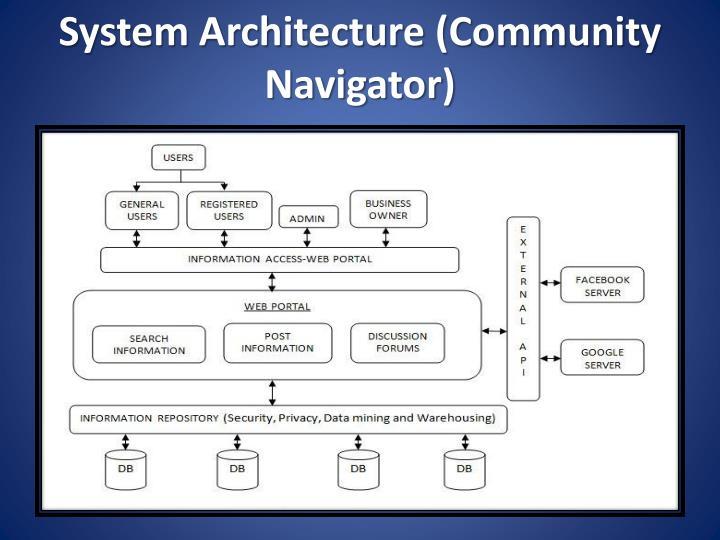 System Architecture (Community Navigator)