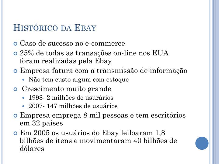 Histórico da Ebay