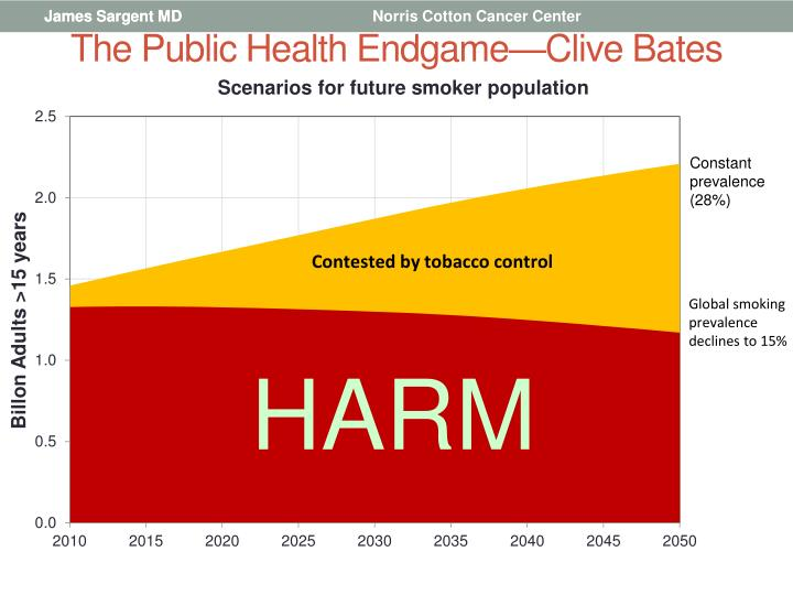 The Public Health Endgame—Clive Bates