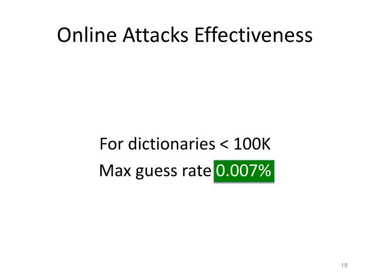Online Attacks Effectiveness