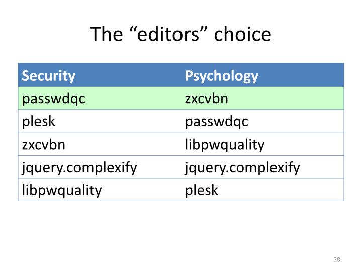 "The ""editors"" choice"