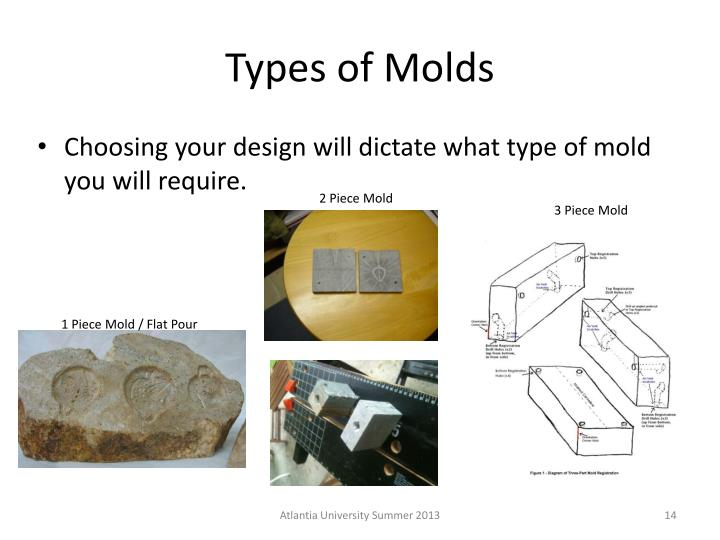 Types of Molds