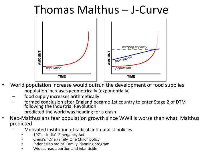 Thomas Malthus – J-Curve