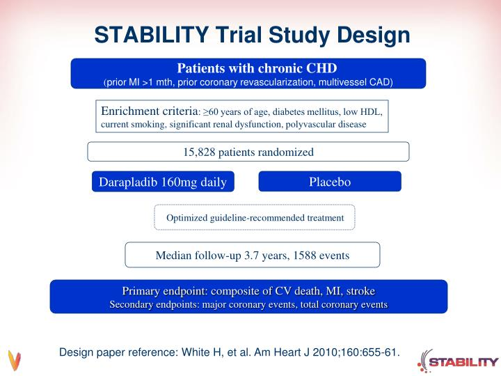 STABILITY Trial Study Design