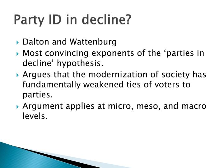 Party ID in decline?
