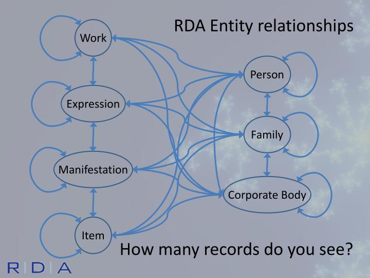 RDA Entity relationships