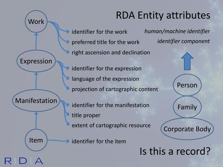 RDA Entity attributes