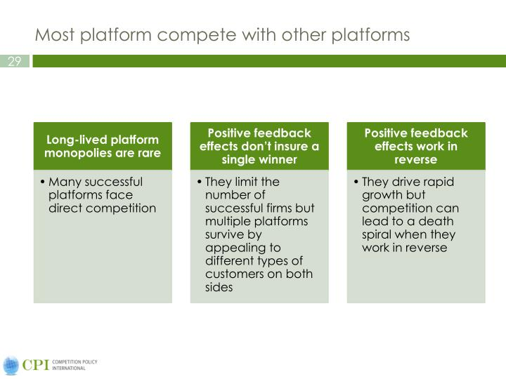 Most platform compete with other platforms