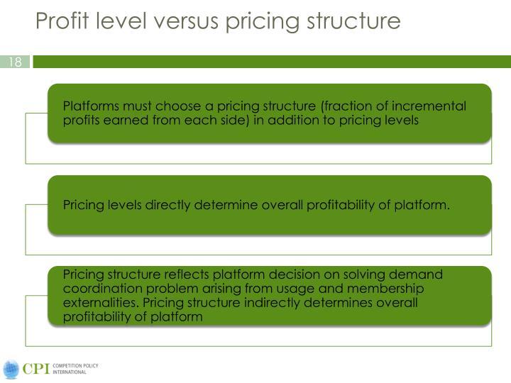 Profit level versus pricing structure