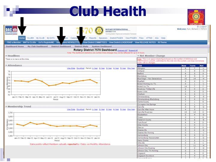Club Health