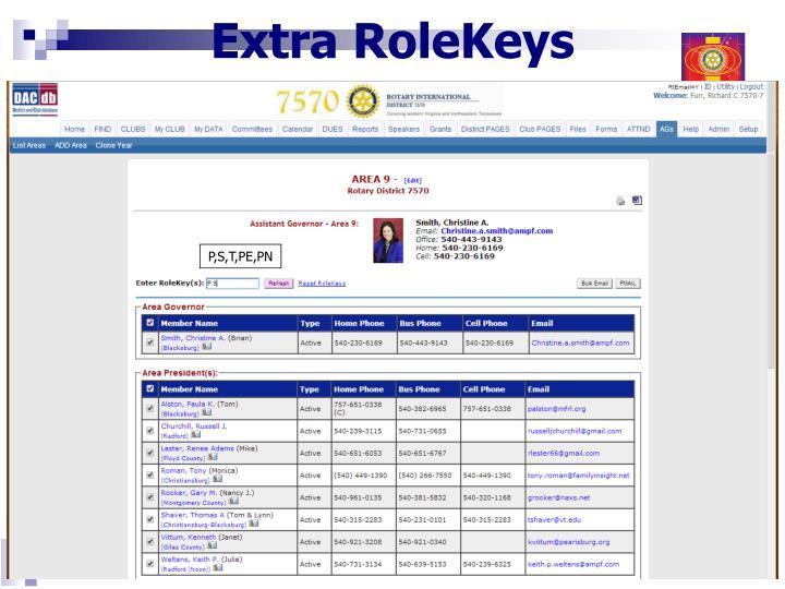 Extra RoleKeys