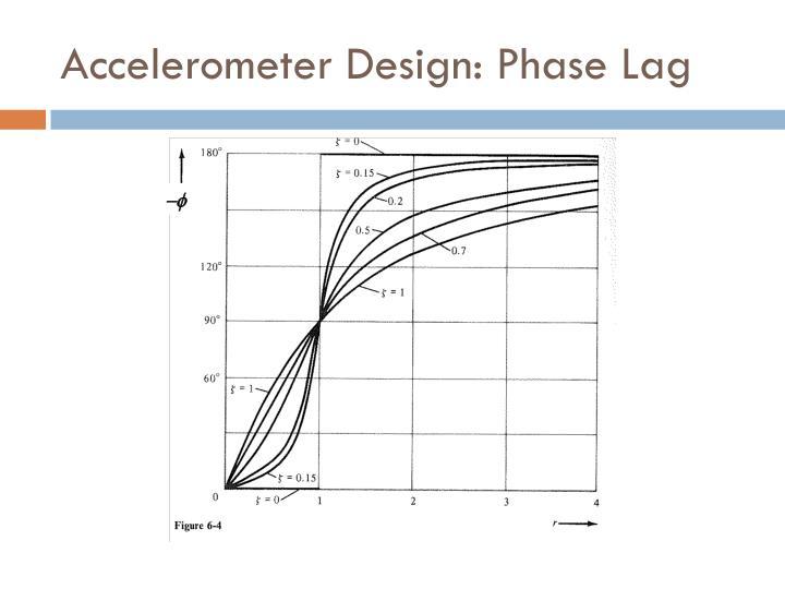Accelerometer Design: Phase Lag
