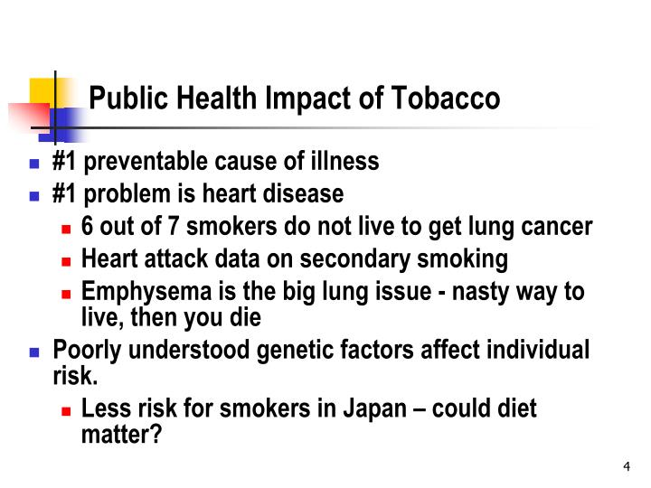 Public Health Impact of Tobacco
