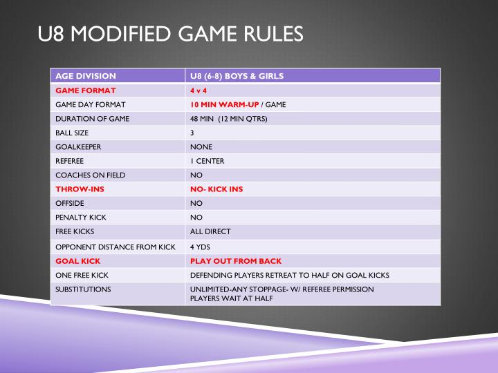 U8 MODIFIED game RULES