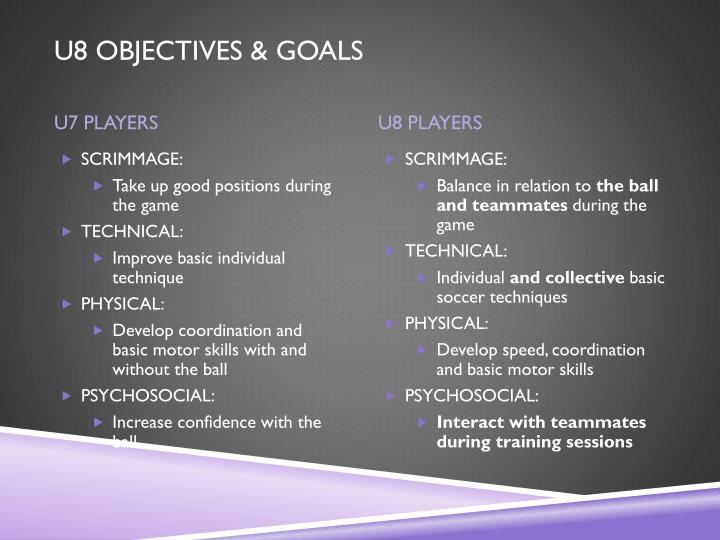 U8 OBJECTIVES & GOALS