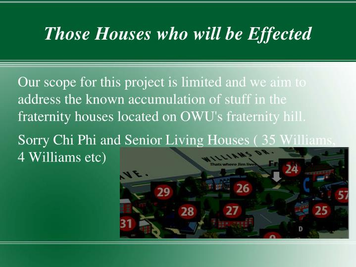 Those Houses who will be Effected