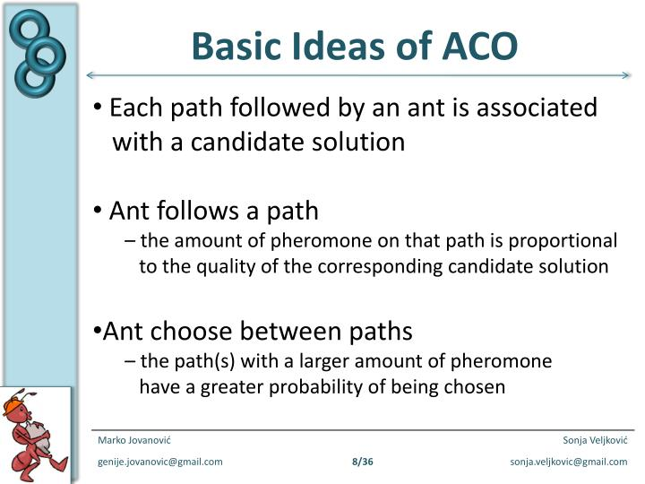 Basic Ideas of ACO