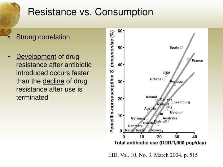 Resistance vs. Consumption