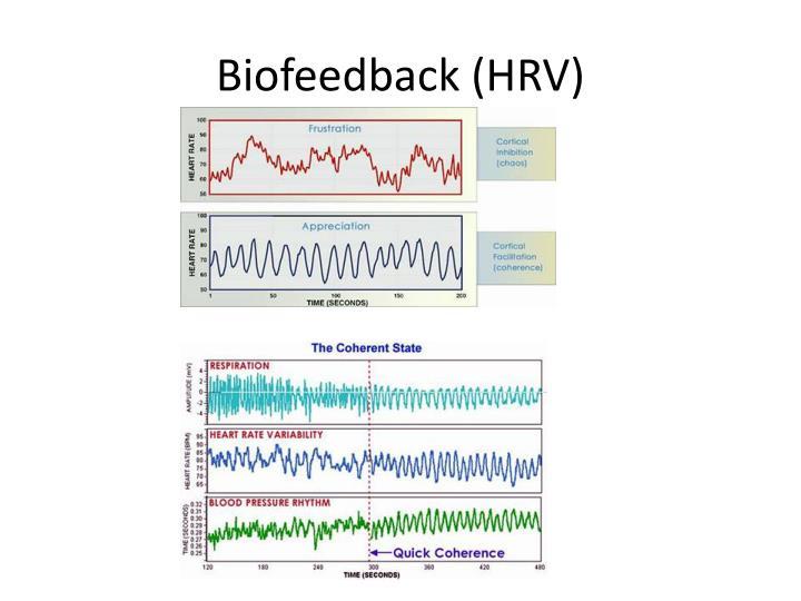 Biofeedback (HRV)