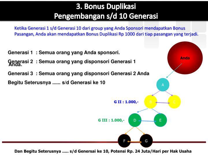 3. Bonus Duplikasi