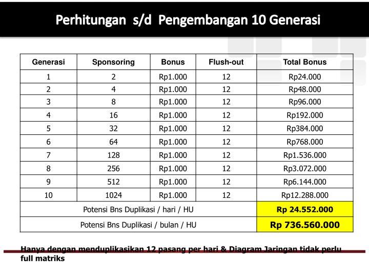 Perhitungan  s/d  Pengembangan 10 Generasi