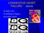 congestive heart failure signs