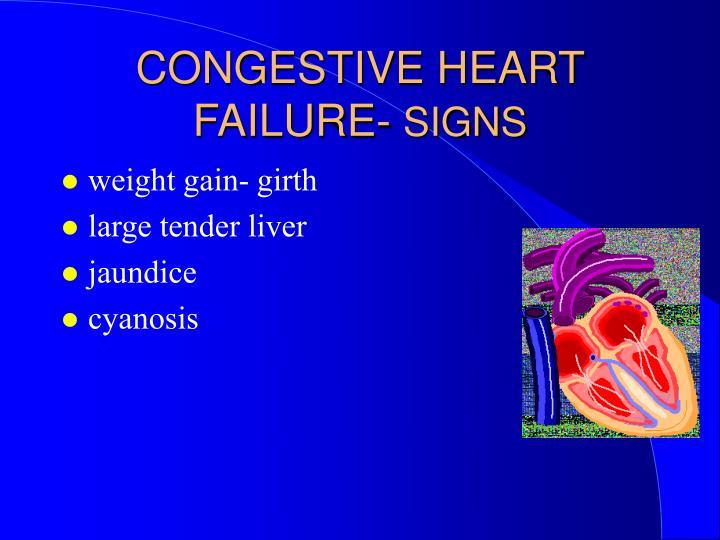 CONGESTIVE HEART FAILURE-