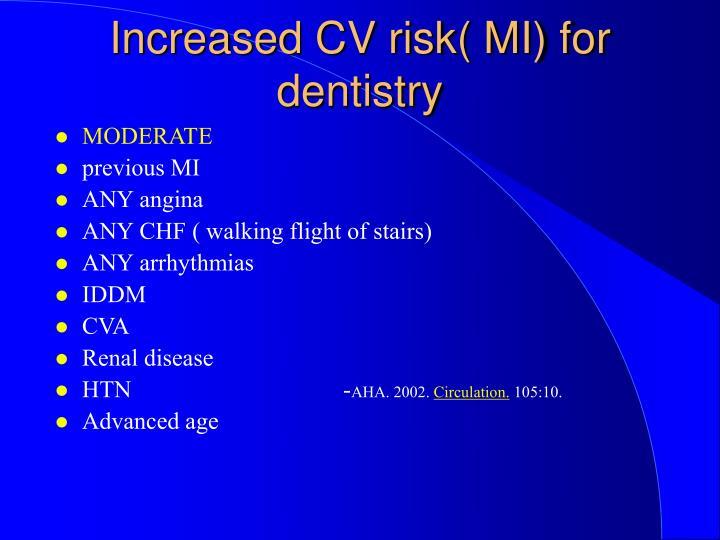 Increased CV risk( MI) for dentistry