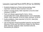 lessons learned from kite prior to ddos