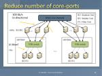 reduce number of core ports