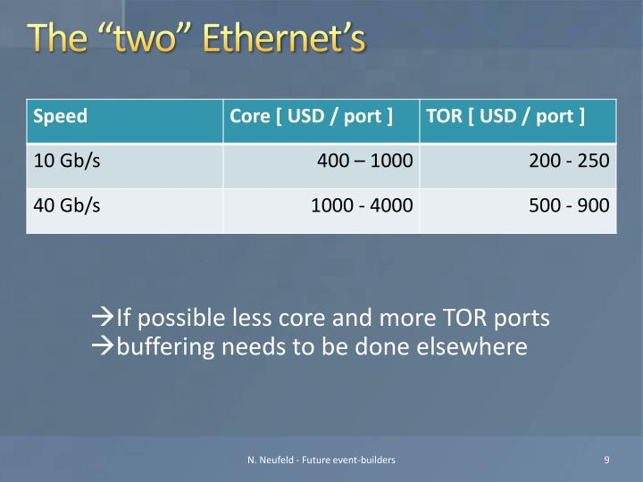 "The ""two"" Ethernet's"