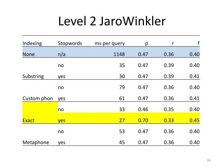 Level 2 JaroWinkler
