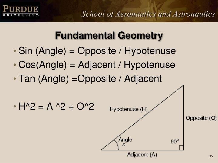 Fundamental Geometry