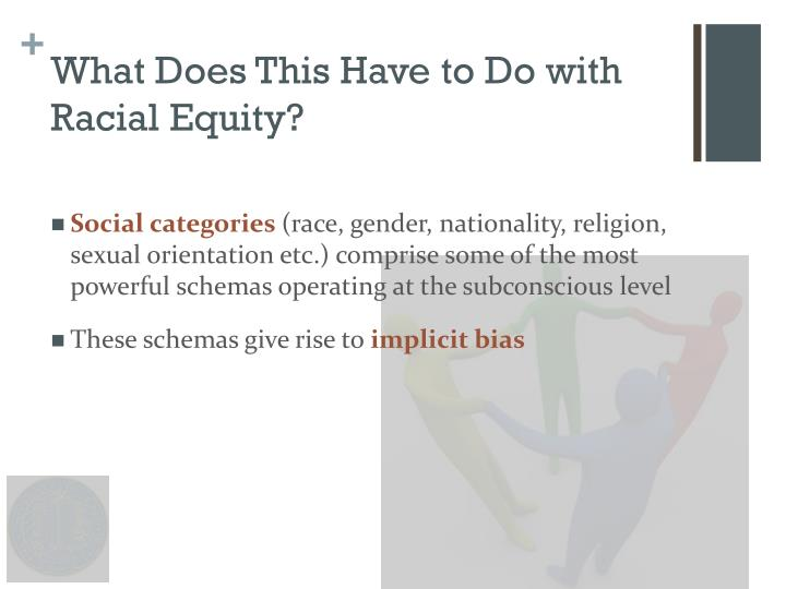 What Does This Have to Do with Racial Equity?