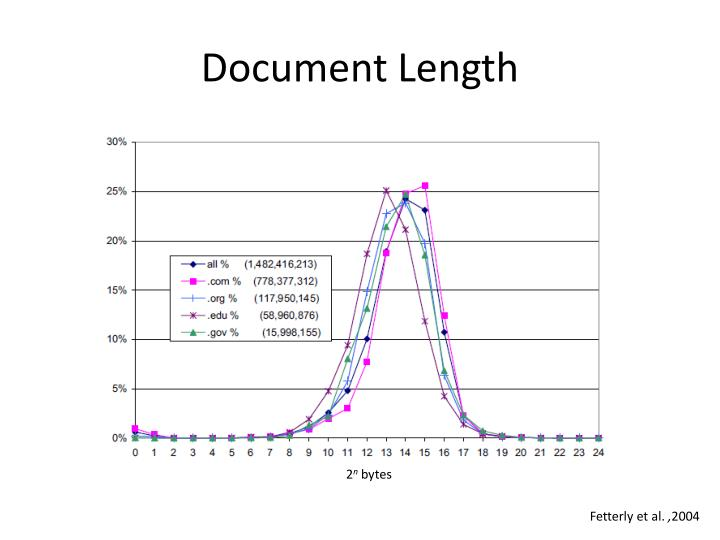Document Length