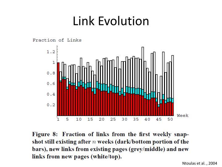 Link Evolution
