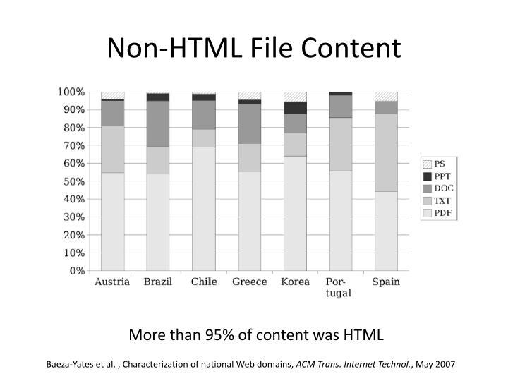 Non-HTML File Content