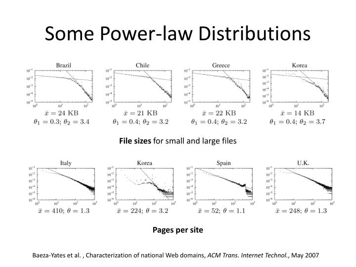 Some Power-law Distributions