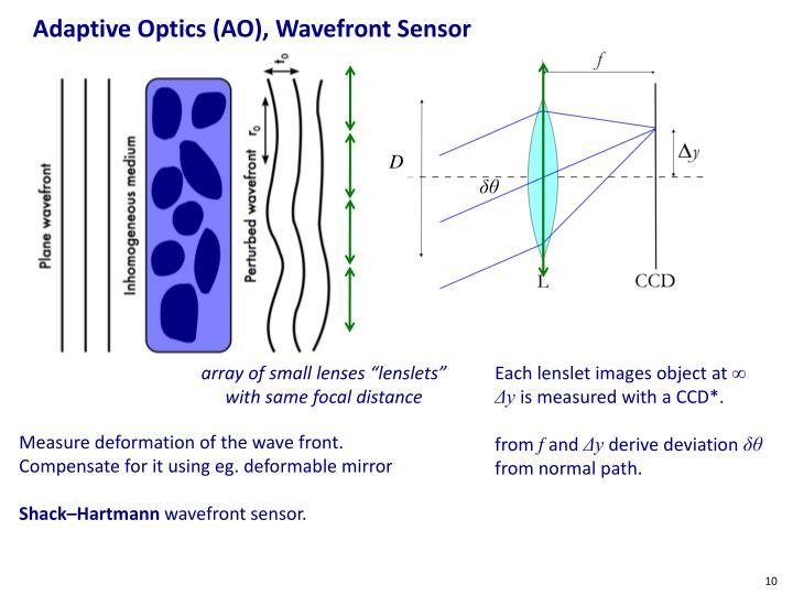 Adaptive Optics (AO), Wavefront Sensor