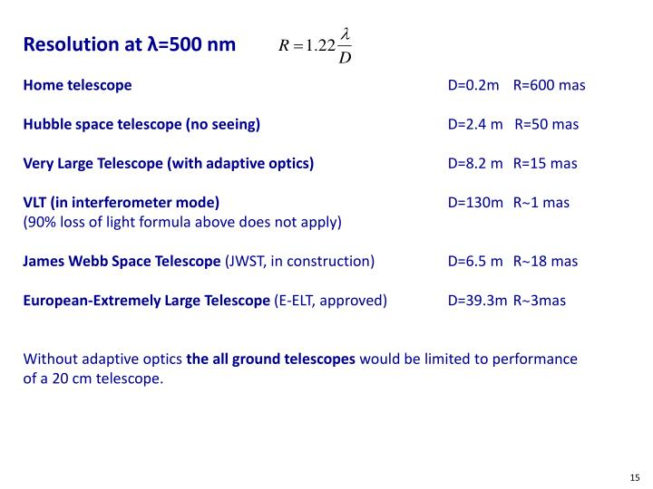 Resolution at λ=500 nm