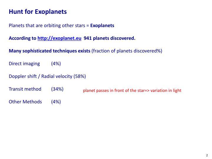 Hunt for Exoplanets