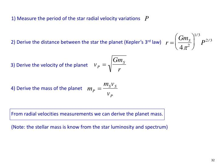 1) Measure the period of the star radial velocity variations