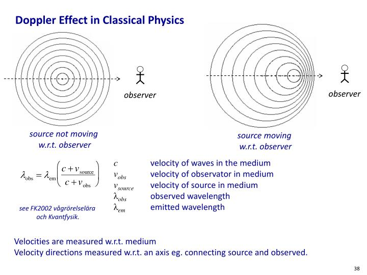Doppler Effect in Classical Physics