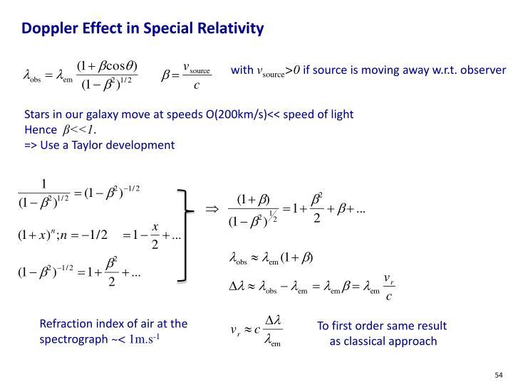 Doppler Effect in Special Relativity