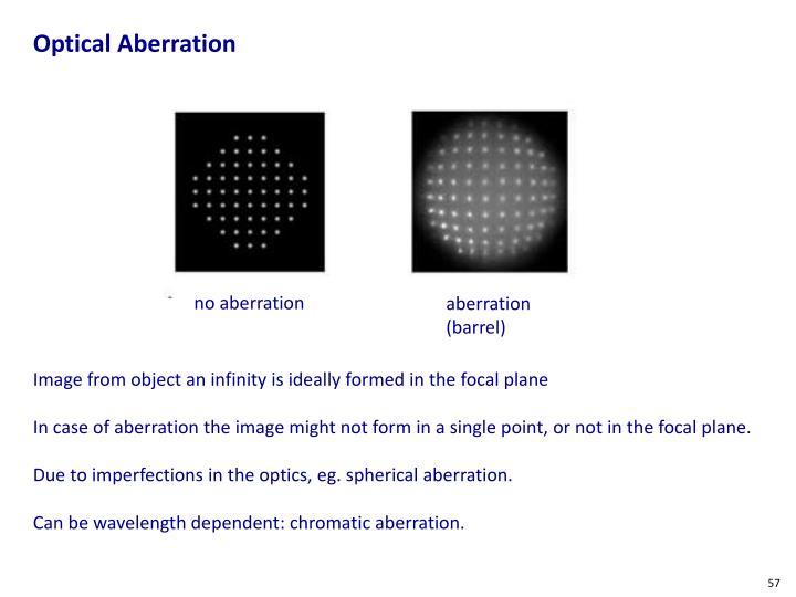 Optical Aberration