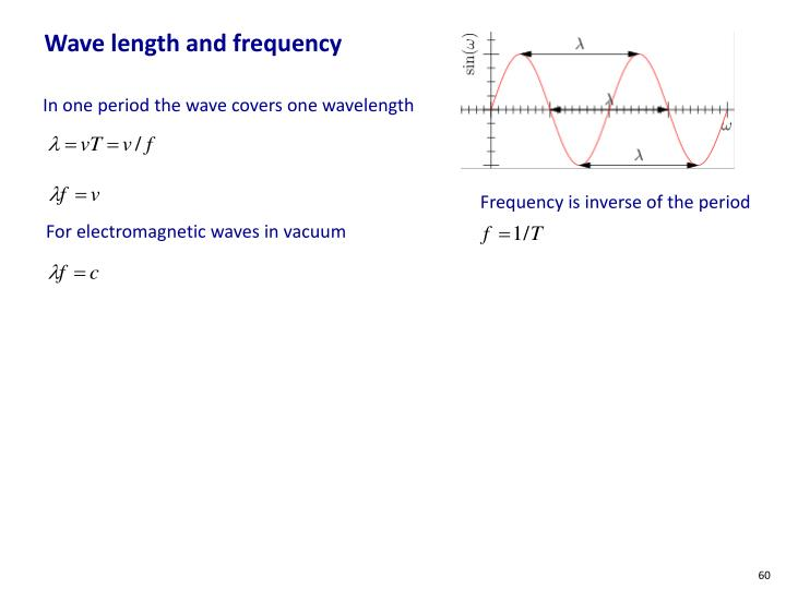 Wave length and frequency