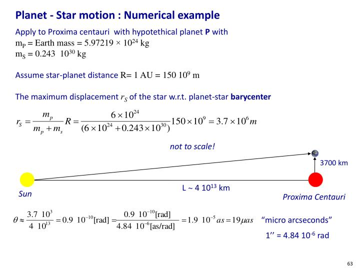 Planet - Star motion : Numerical example
